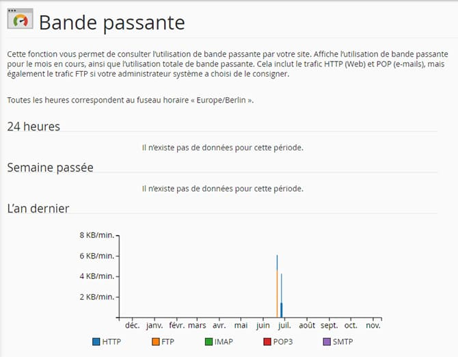 bande_passante_cpanel