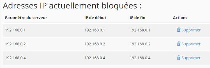adresse_IP_cpanel_bloqué